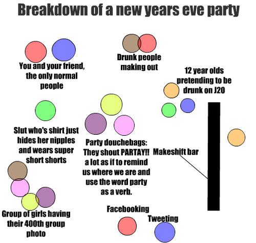 Why I Hate New Year S Eve I Read And I Write Stuff